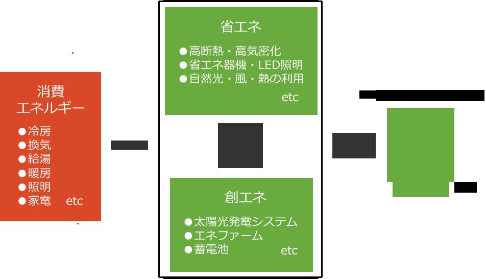 zeh_img_01_sp